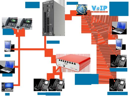 IP Analog Santal Sistemleri